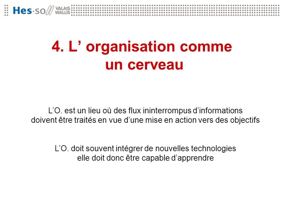 4. L' organisation comme un cerveau