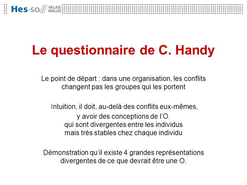 Le questionnaire de C. Handy