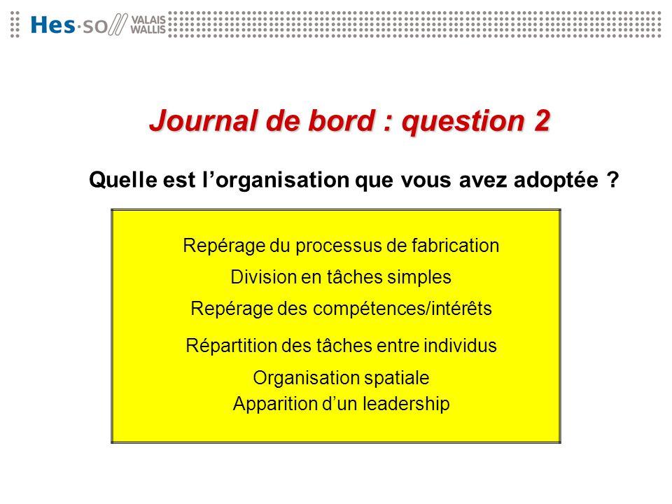 Journal de bord : question 2