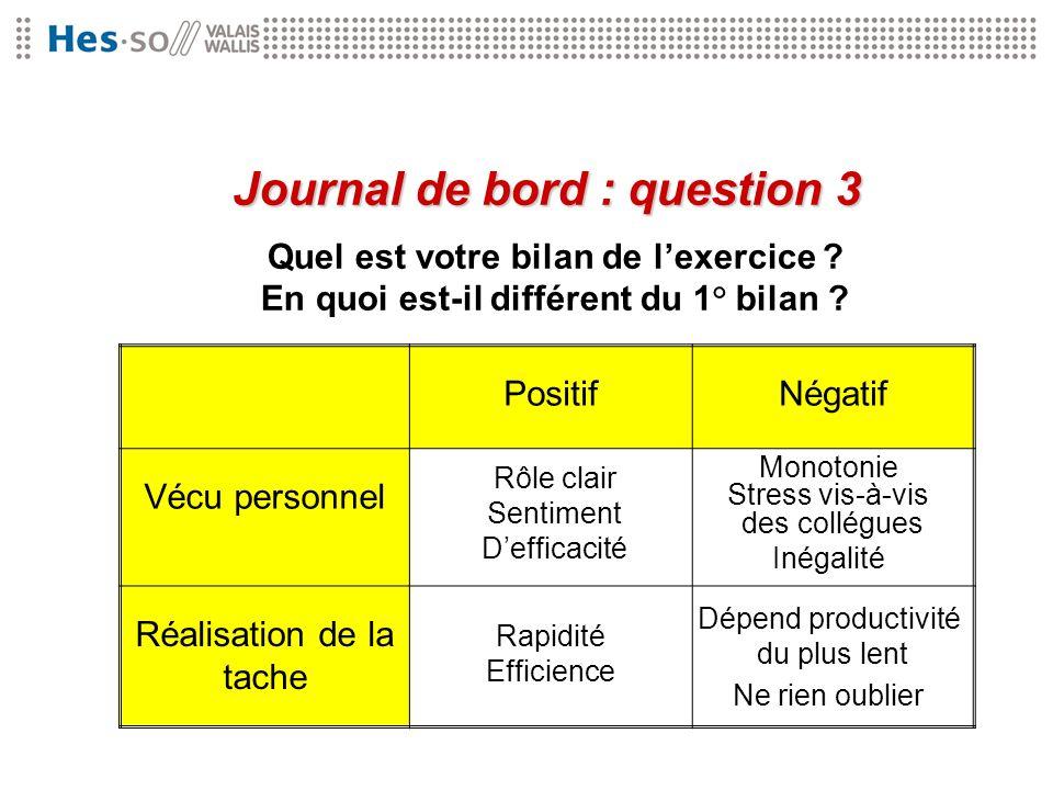 Journal de bord : question 3
