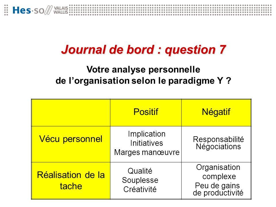 Journal de bord : question 7