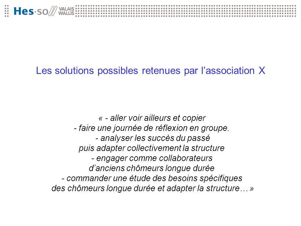 Les solutions possibles retenues par l'association X