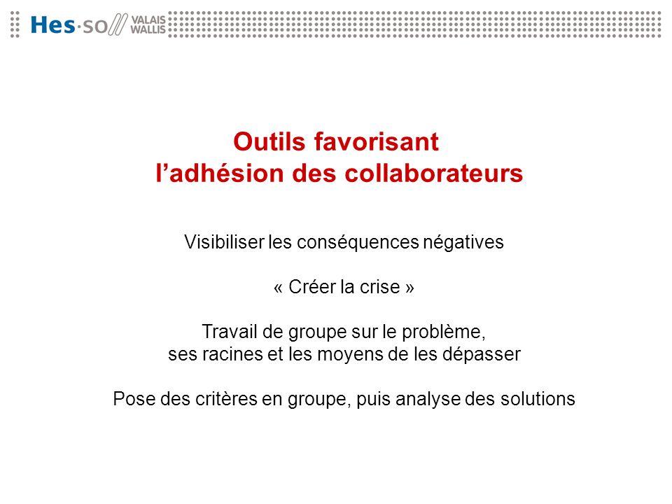 Outils favorisant l'adhésion des collaborateurs