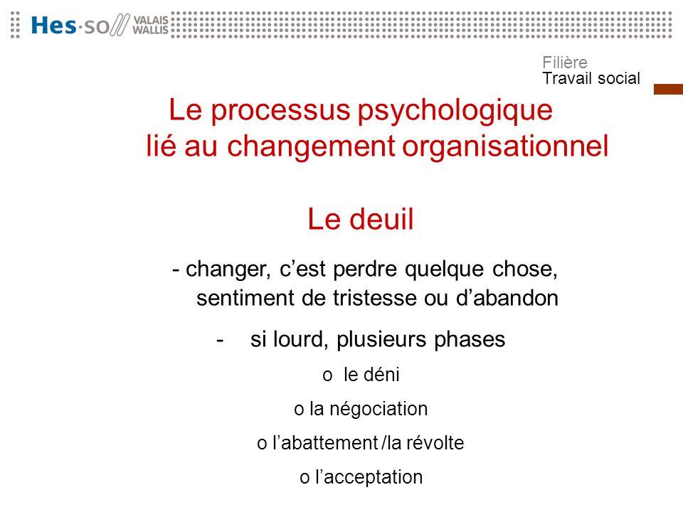 Le processus psychologique lié au changement organisationnel