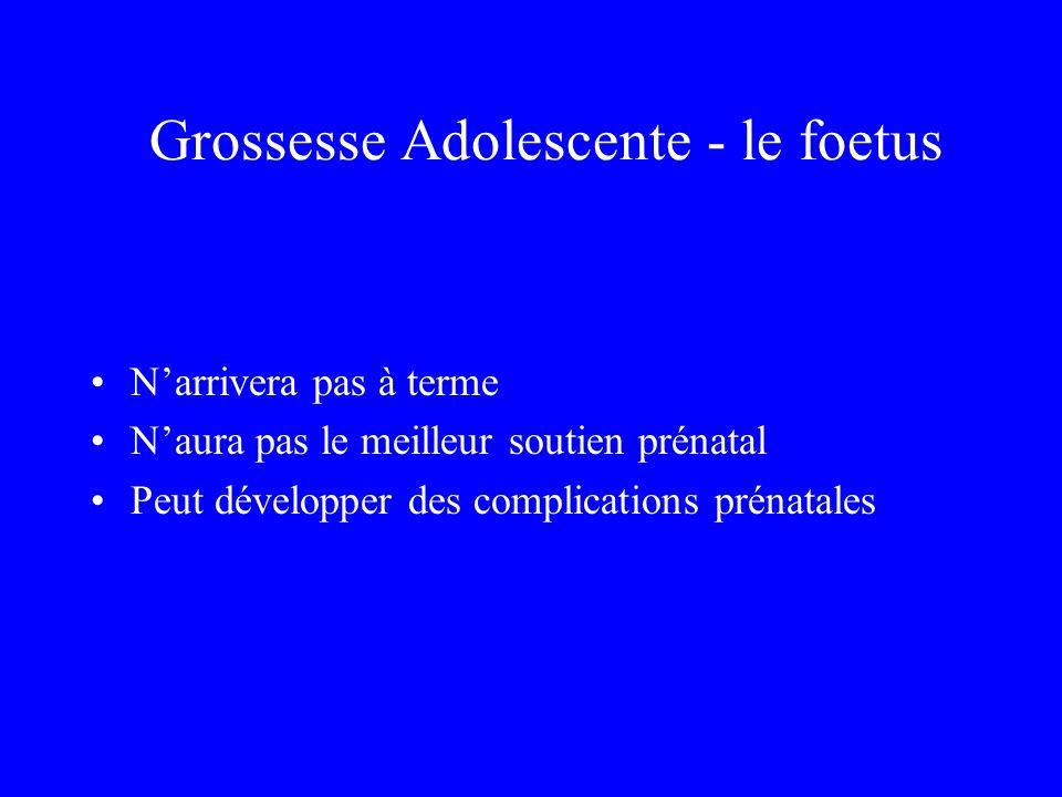 Grossesse Adolescente - le foetus