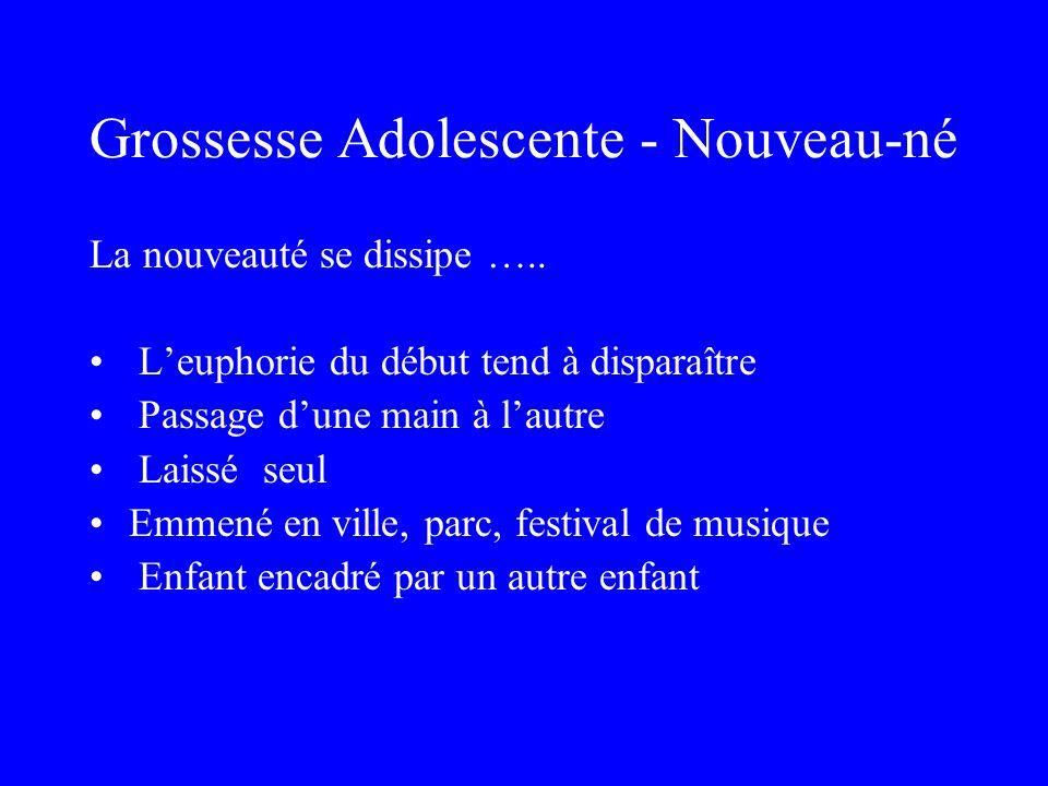 Grossesse Adolescente - Nouveau-né