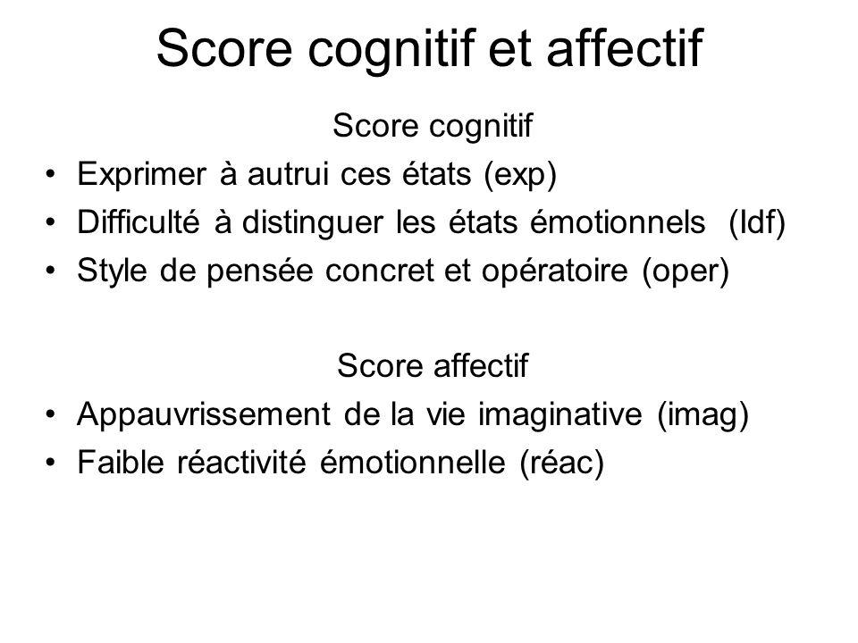 Score cognitif et affectif
