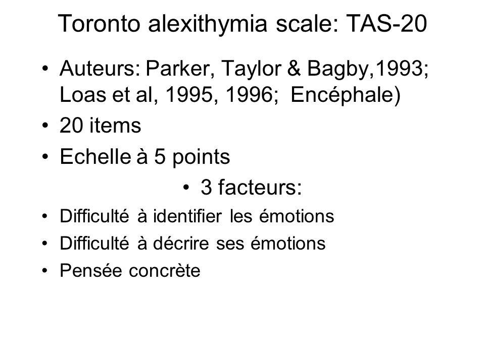 Toronto alexithymia scale: TAS-20
