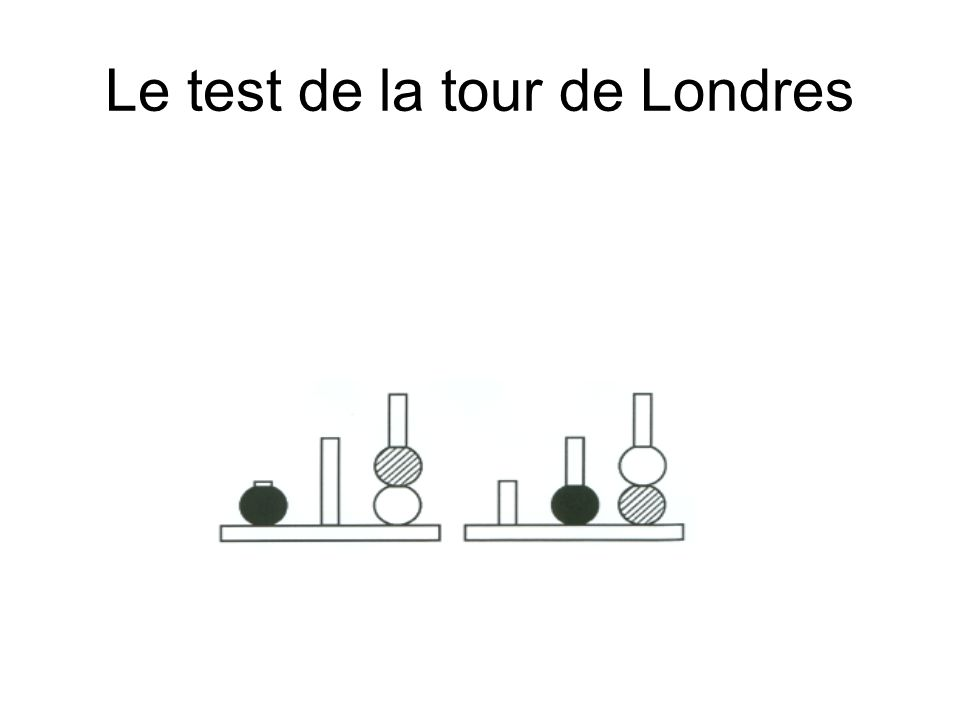 Le test de la tour de Londres