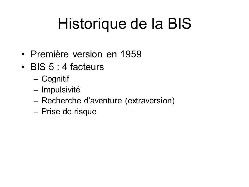 Historique de la BIS Première version en 1959 BIS 5 : 4 facteurs