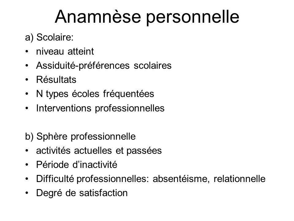 Anamnèse personnelle a) Scolaire: niveau atteint