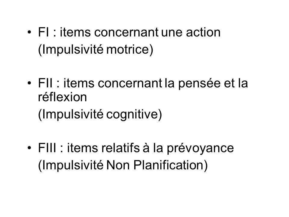FI : items concernant une action