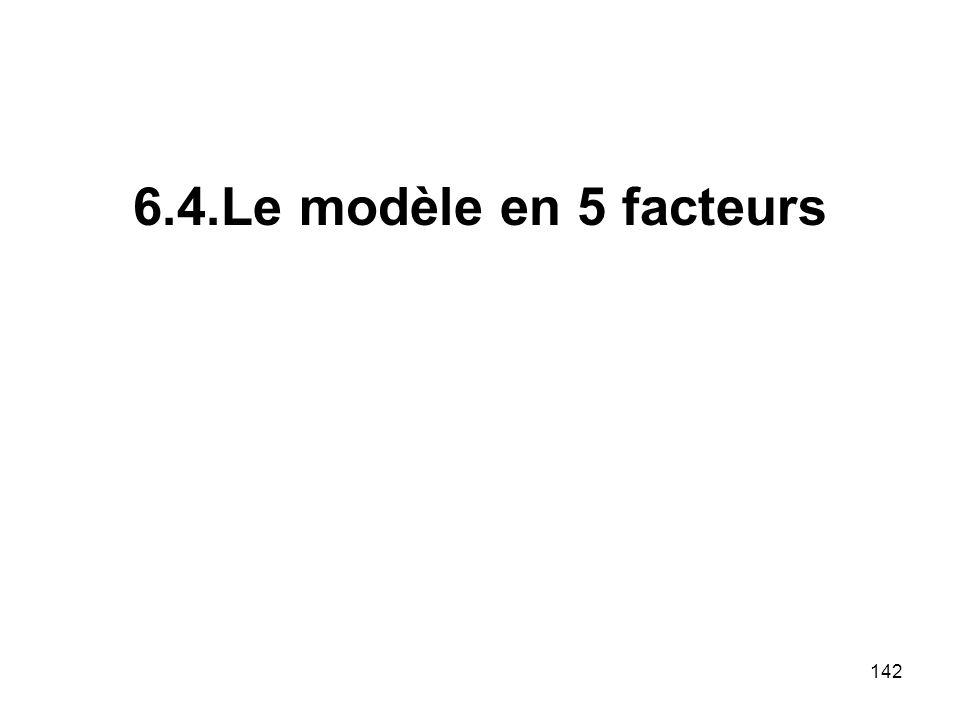 6.4.Le modèle en 5 facteurs