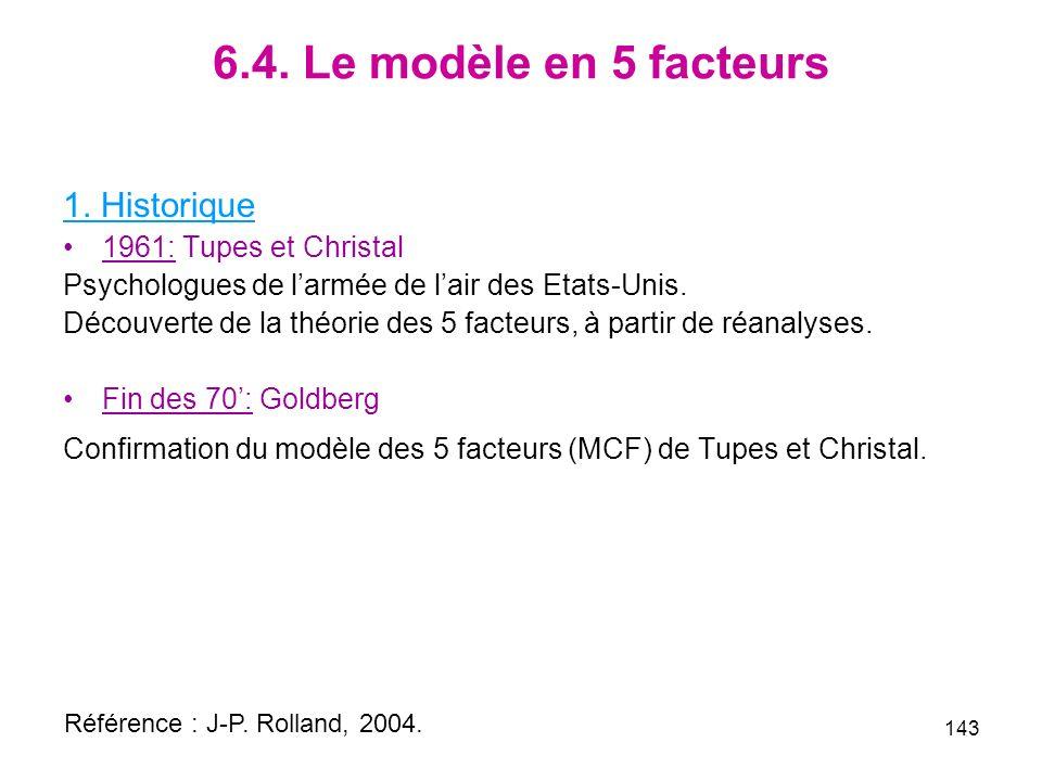 6.4. Le modèle en 5 facteurs 1. Historique 1961: Tupes et Christal