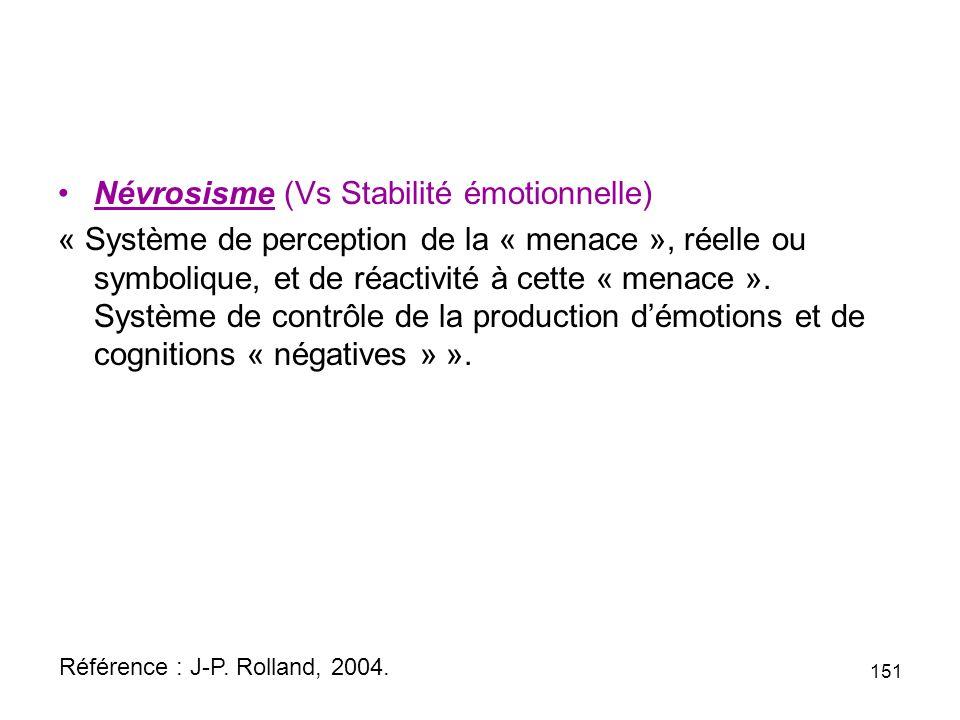 Névrosisme (Vs Stabilité émotionnelle)