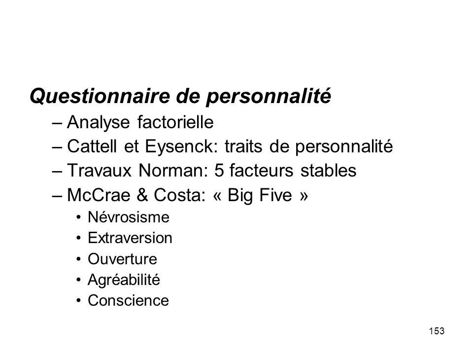 Questionnaire de personnalité