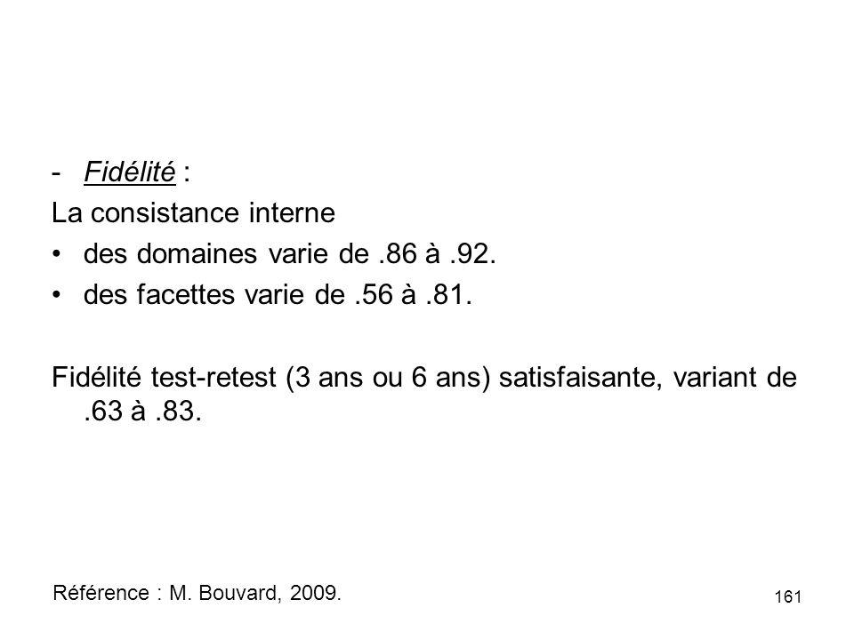 La consistance interne des domaines varie de .86 à .92.
