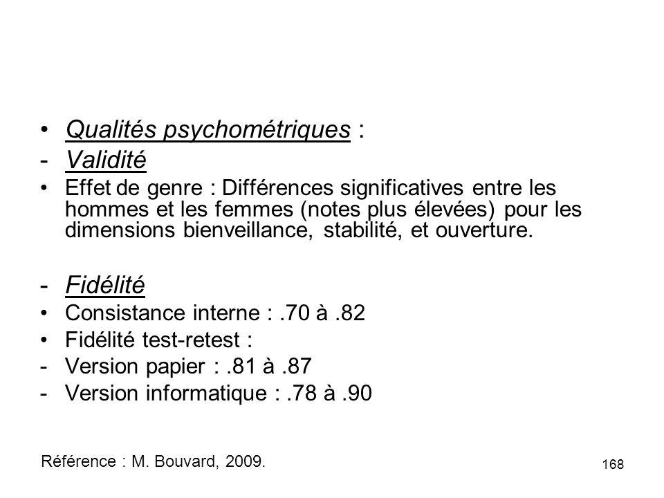 Qualités psychométriques : Validité