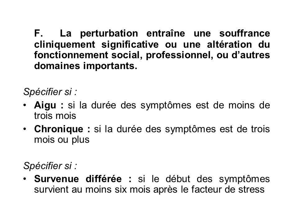 F. La perturbation entraîne une souffrance cliniquement significative ou une altération du fonctionnement social, professionnel, ou d'autres domaines importants.