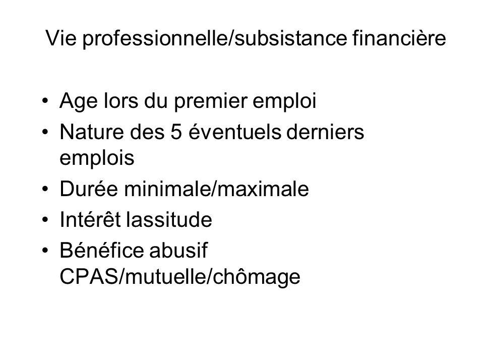 Vie professionnelle/subsistance financière