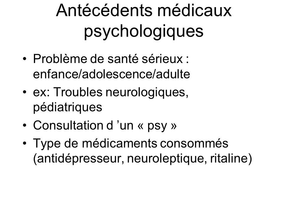 Antécédents médicaux psychologiques