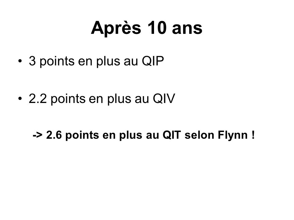Après 10 ans 3 points en plus au QIP 2.2 points en plus au QIV