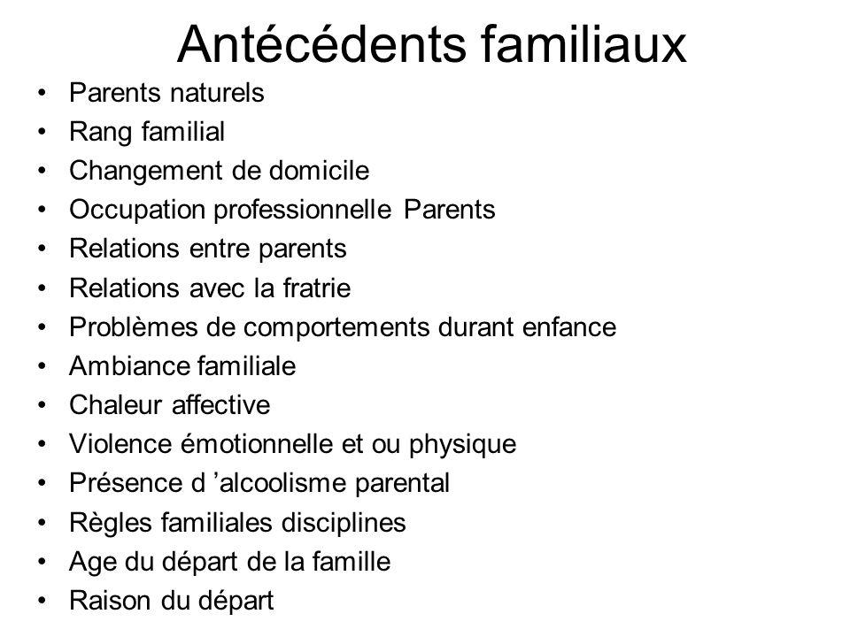 Antécédents familiaux