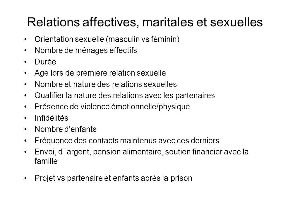 Relations affectives, maritales et sexuelles