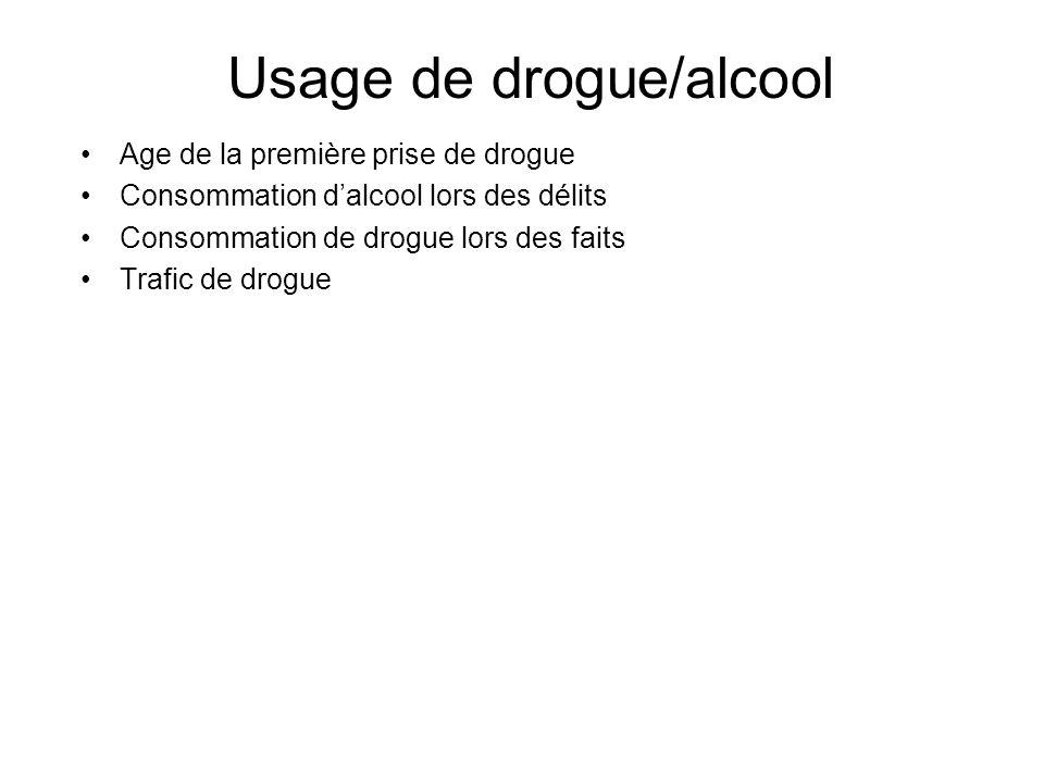 Usage de drogue/alcool