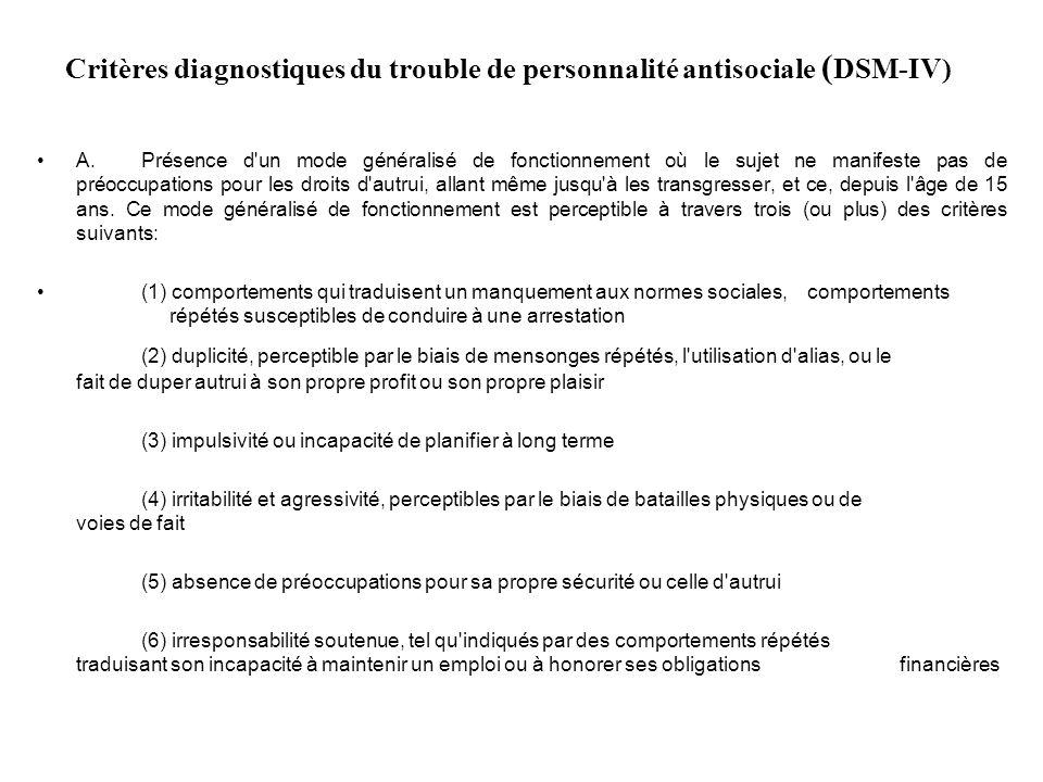 Critères diagnostiques du trouble de personnalité antisociale (DSM-IV)
