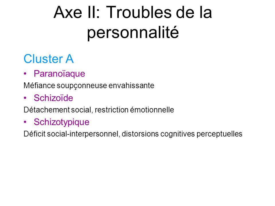 Axe II: Troubles de la personnalité