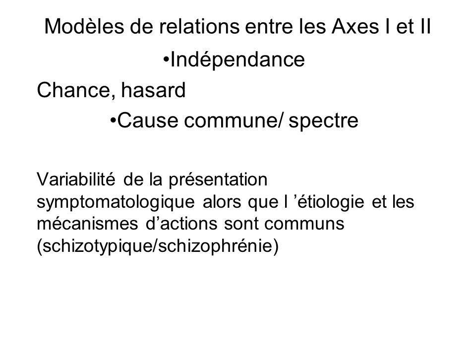 Modèles de relations entre les Axes I et II