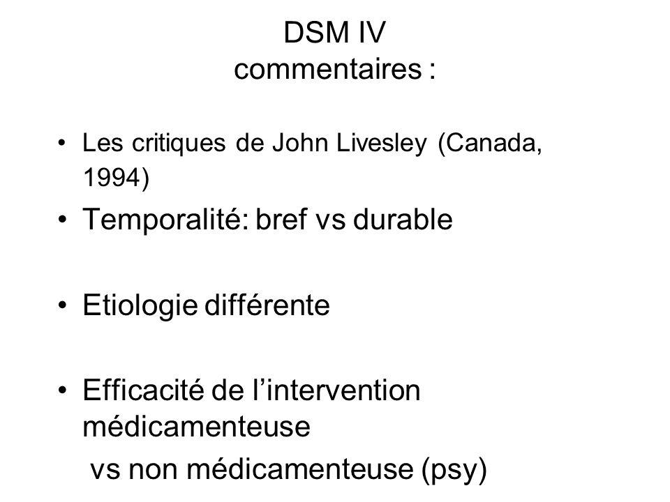 Temporalité: bref vs durable Etiologie différente