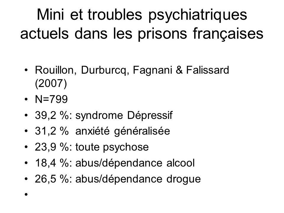 Mini et troubles psychiatriques actuels dans les prisons françaises