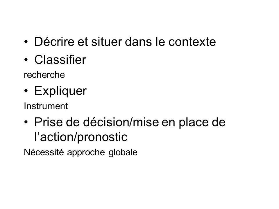 Décrire et situer dans le contexte Classifier Expliquer