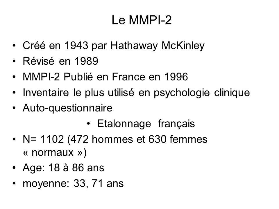 Le MMPI-2 Créé en 1943 par Hathaway McKinley Révisé en 1989