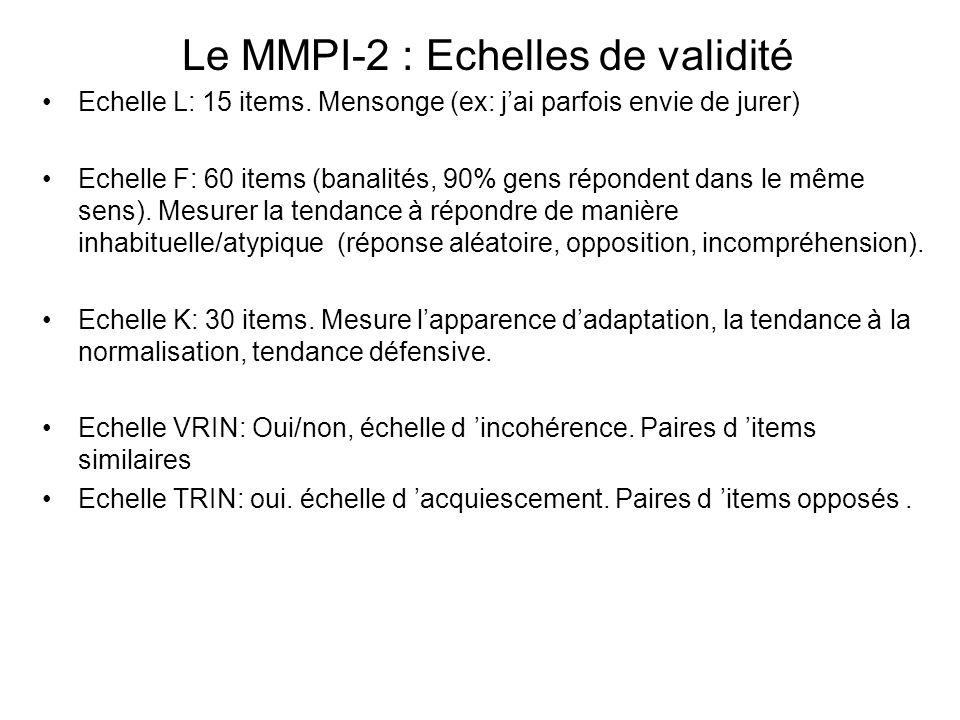 Le MMPI-2 : Echelles de validité