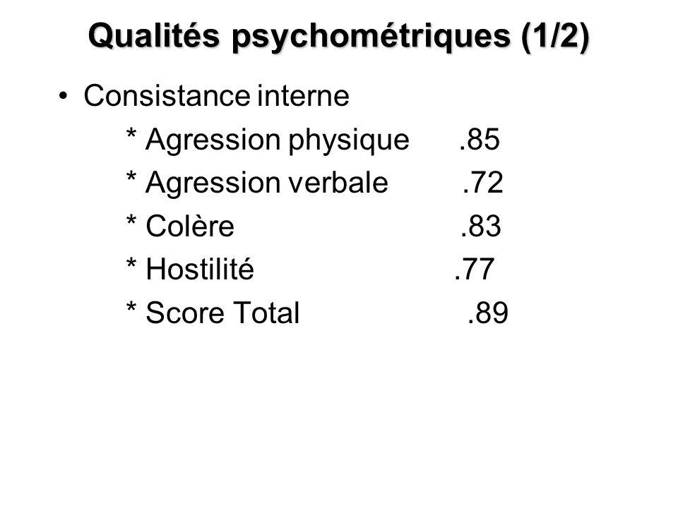 Qualités psychométriques (1/2)