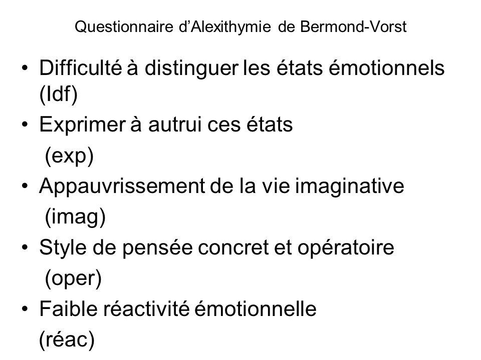 Questionnaire d'Alexithymie de Bermond-Vorst