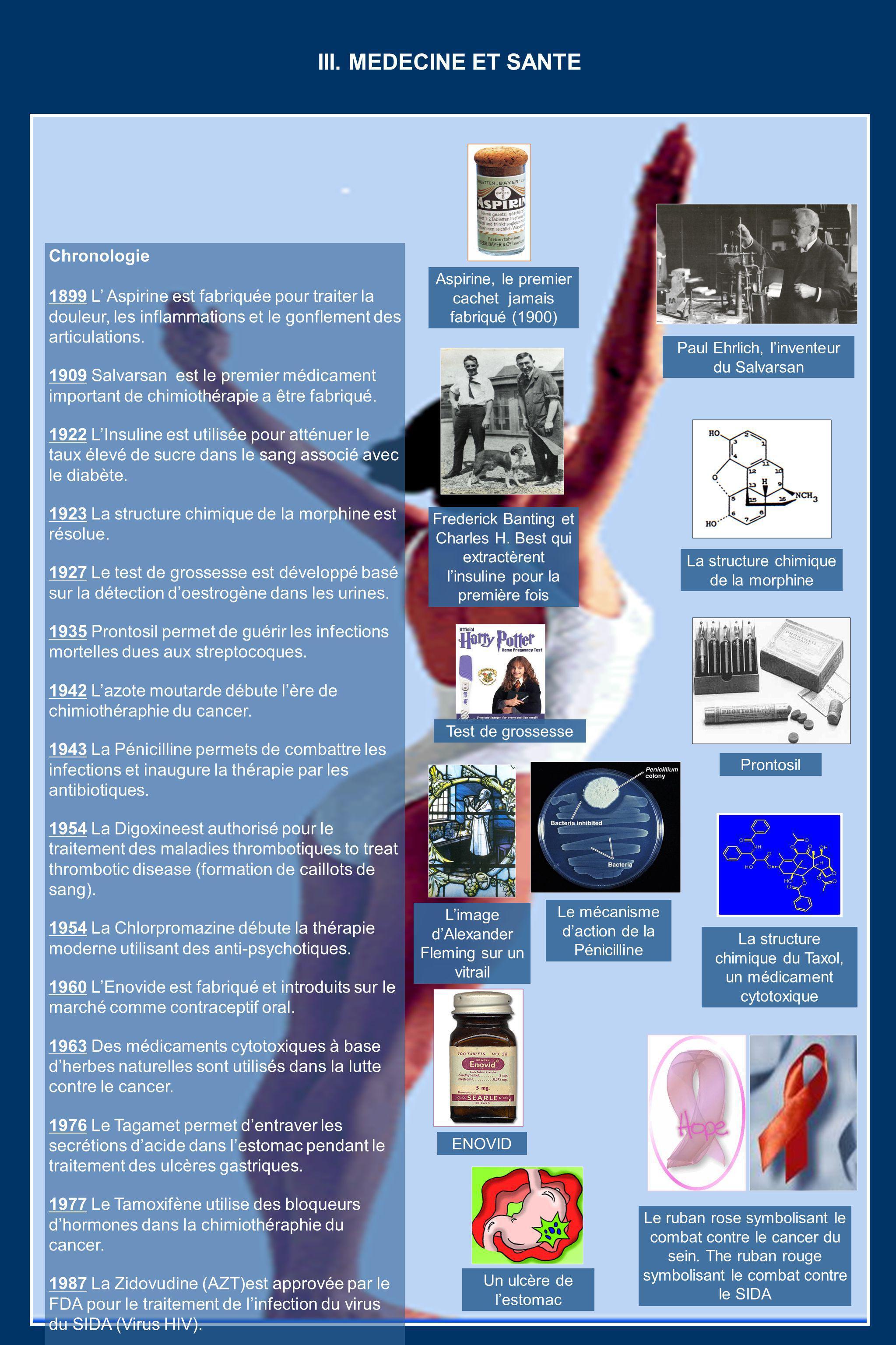 III. MEDECINE ET SANTE Chronologie