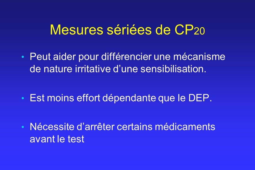 Mesures sériées de CP20 Peut aider pour différencier une mécanisme de nature irritative d'une sensibilisation.