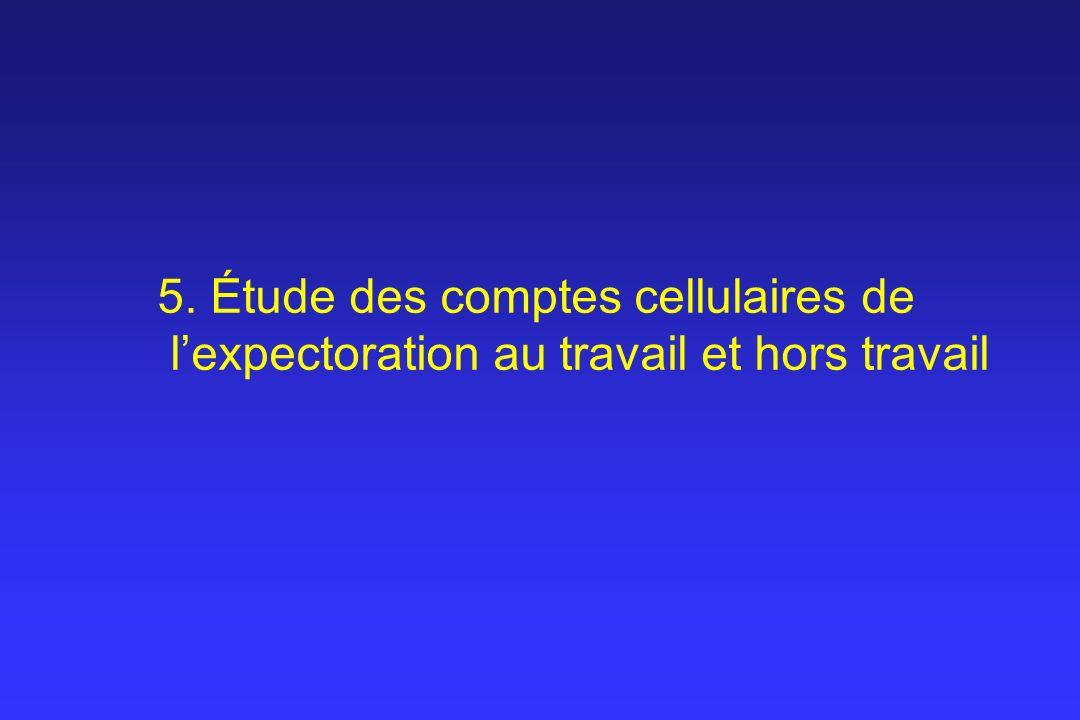 5. Étude des comptes cellulaires de l'expectoration au travail et hors travail