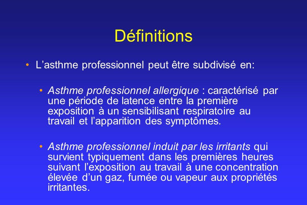 Définitions L'asthme professionnel peut être subdivisé en: