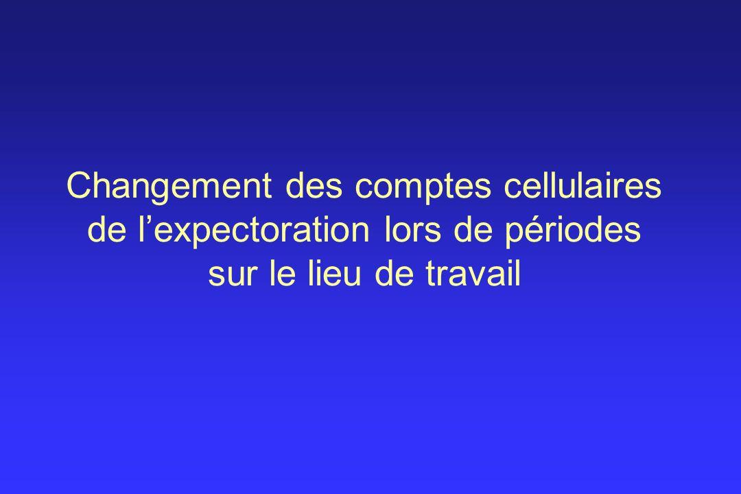 Changement des comptes cellulaires de l'expectoration lors de périodes sur le lieu de travail