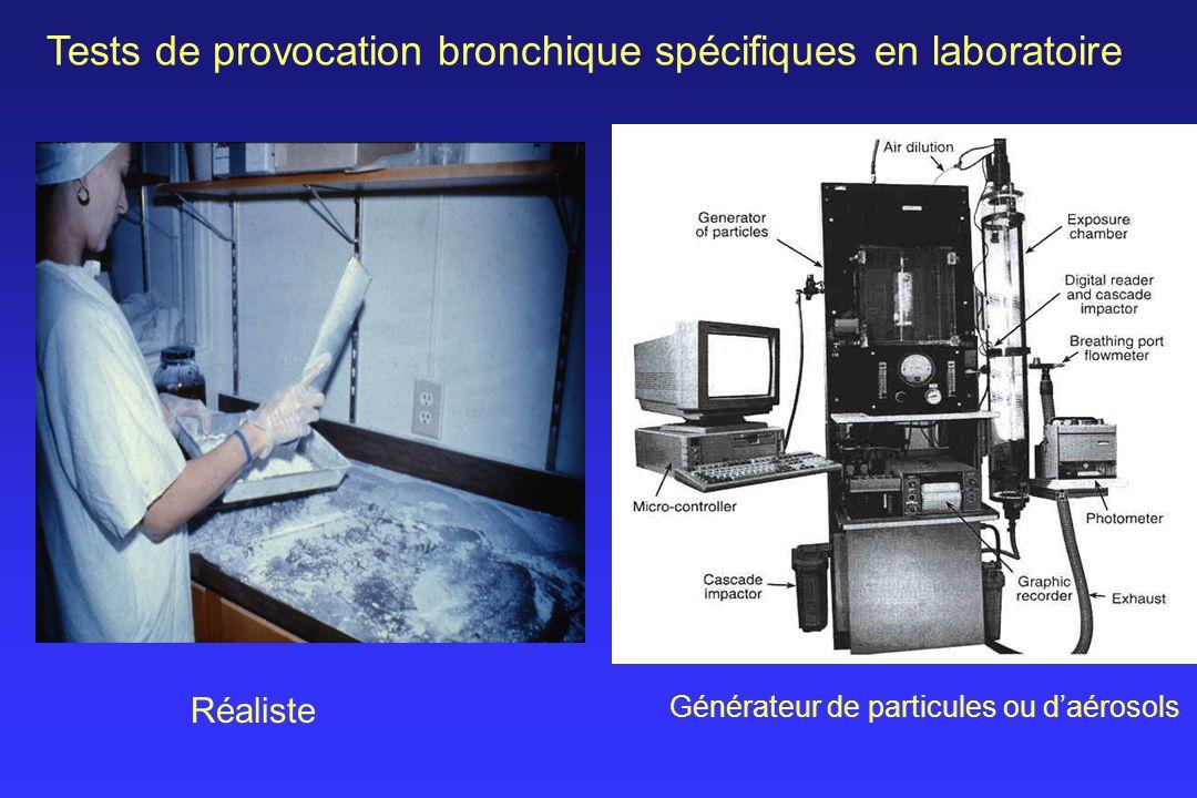 Tests de provocation bronchique spécifiques en laboratoire