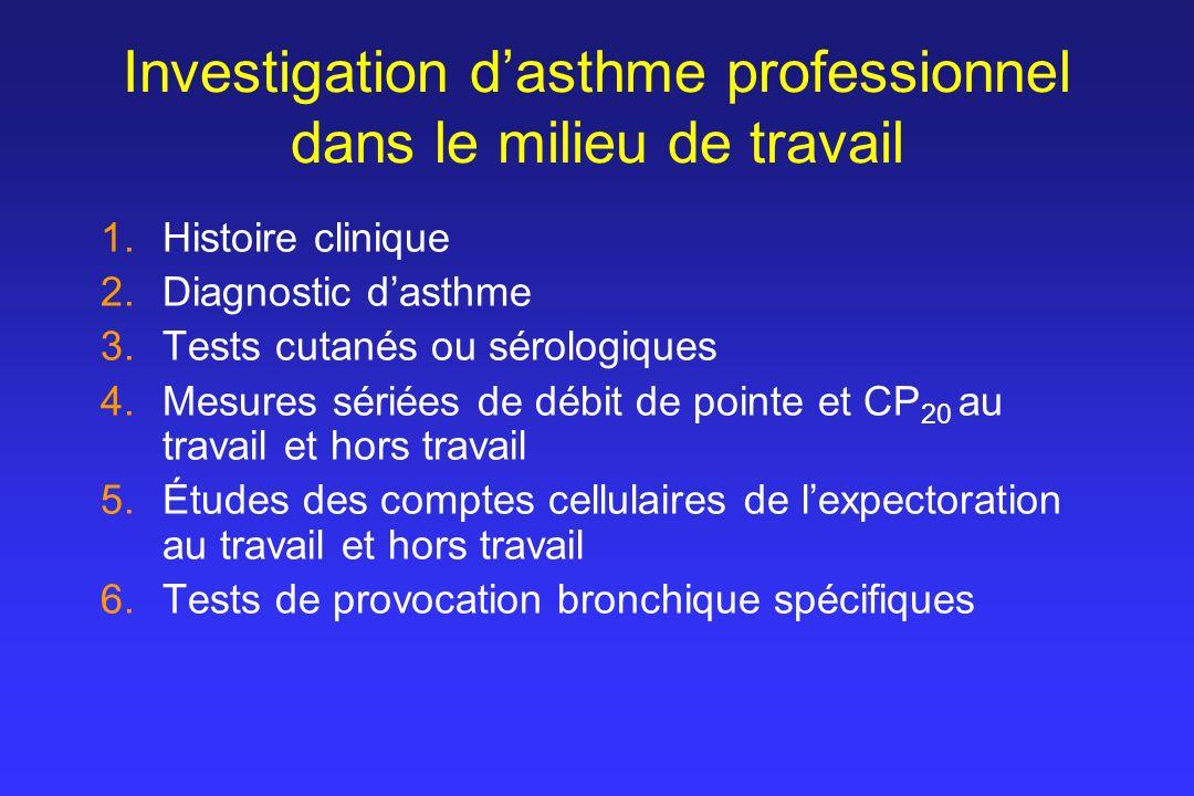 Investigation d'asthme professionnel dans le milieu de travail