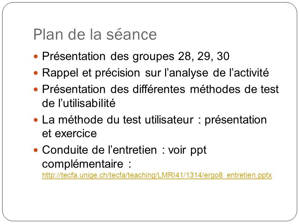 Plan de la séance Présentation des groupes 28, 29, 30