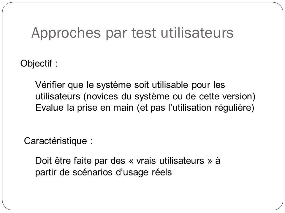 Approches par test utilisateurs