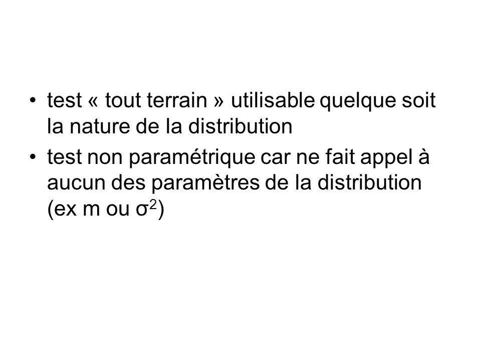 test « tout terrain » utilisable quelque soit la nature de la distribution