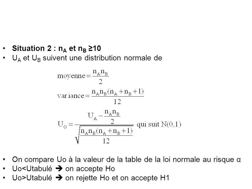 Situation 2 : nA et nB ≥10 UA et UB suivent une distribution normale de. On compare Uo à la valeur de la table de la loi normale au risque α.